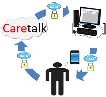Caretalk-illistrasjon